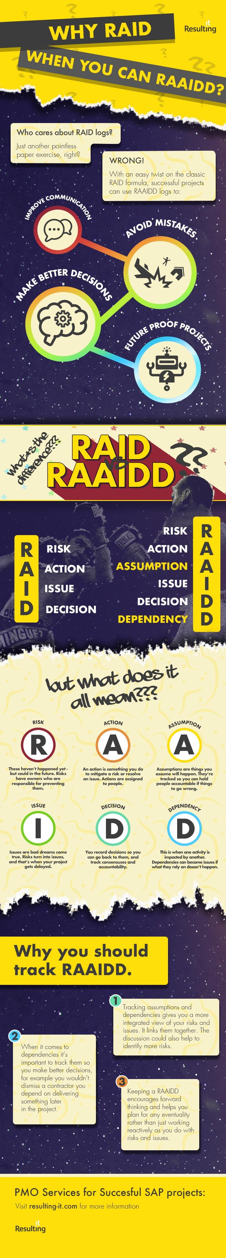 raid log infographic v2